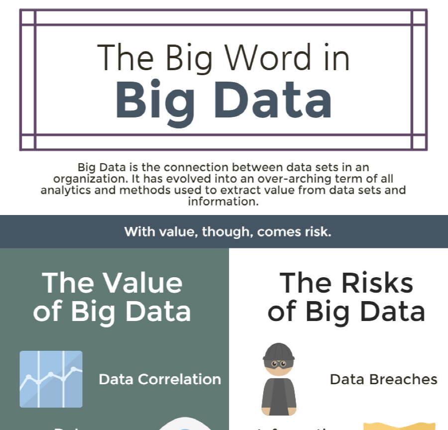 Big Word in Big Data HPE