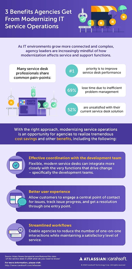 Modernizing IT Benefits-Infographic-05