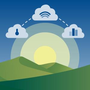 Salesforce USDA FedRAMP Blog